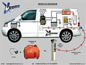Leisure Battery Wiring In A Vw Van