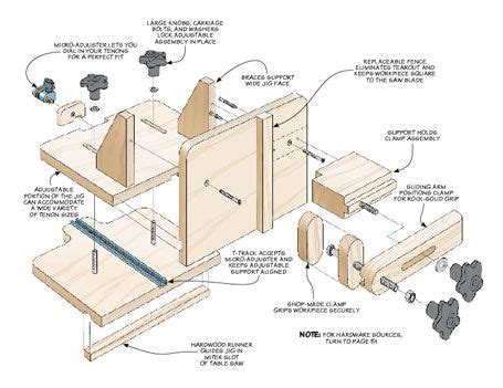 adjustable tenoning jig woodsmith plans projects