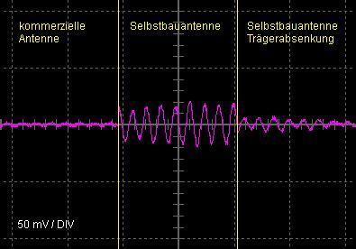 benutzergraealexdcf mikrocontrollernet