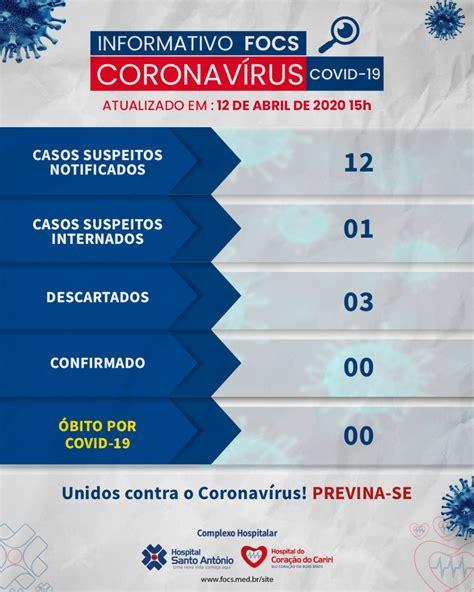 Boletim Epidemiológico dos Casos de COVID-19 (12/04/2020 ...