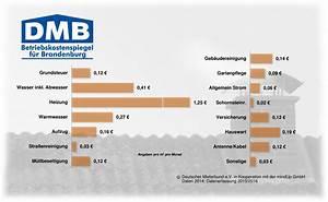 Wohngeld Brandenburg Berechnen : omv bb downloads ~ Themetempest.com Abrechnung