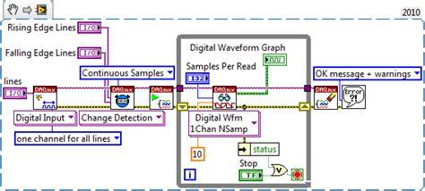 digital change detection  ni daqmx national instruments