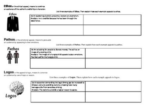pathos ethos logos worksheet worksheets for school