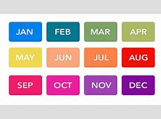 what does your birth month say about your personality