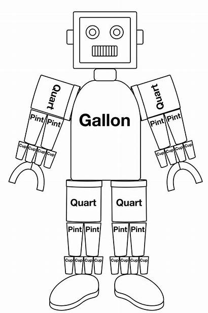 Gallon Measurement Math Robot Capacity Printable Grade