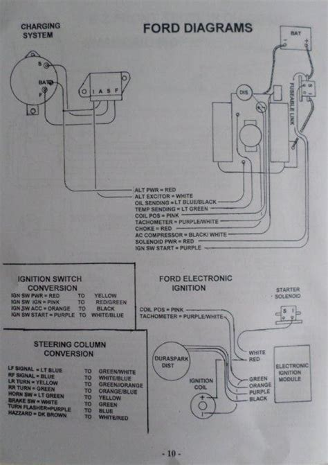 Ez Wiring Harnes Diagram Chevy by Ez Wiring 3 Technical Diagrams