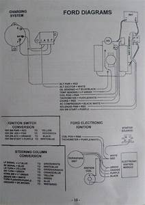 Ez Wiring 21 Circuit Diagram 55 Chevy