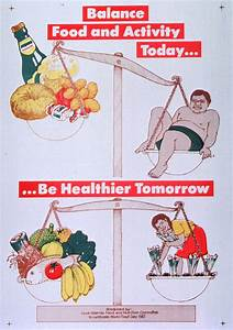 Tip the Scales in Favor of Healthy Eating, Exercise | NLM ...