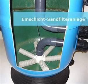 Sandfilteranlage Abdeckung Selber Bauen : filteranlagen systeme fkb schwimmbadtechnik ~ Orissabook.com Haus und Dekorationen