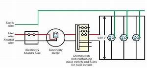 Draw A Schematic Labelled Diagram Of A Domestic Electric Circuit Which Has A Provision Of A Fuse