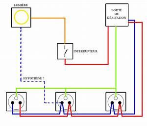 Branchement D Une Prise : c ble neutre et branchement interrupteur comment faire ~ Dailycaller-alerts.com Idées de Décoration