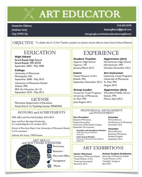 a resume for the modern ed