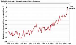 COP22 advances global action on climate change | World ...