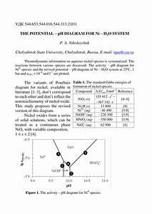 Pdf  The Potential - Ph Diagram For Ni