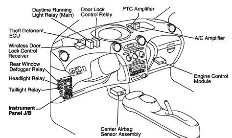 Isuzu W4500 Wiring Backup Light by I A Toyota Echo 2001 My Radio And Dash Clock Has