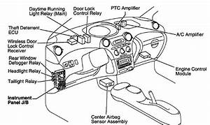 Toyota Tundra Fuse Box Diagram 2005