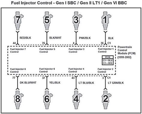 gm gen iii ls pcmecm   change  firing order ls