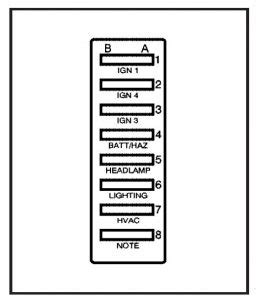 Gmc Topkick Fuse Box by Gmc Topkick 2006 Fuse Box Diagram Auto Genius