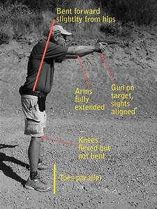How Important Is A Pistol S Grip Angle To It S Ergonomics
