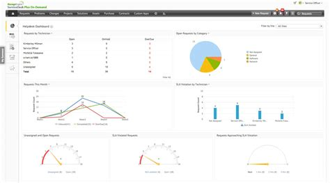 manage service desk plus it help desk software saas it service management