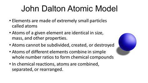 Mrs. MAJAROCON's PAGE    Unit 2: Atomic Structure