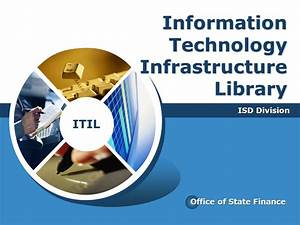 Information Technology Infrastructure Library - ppt video ...