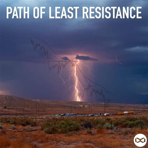 path   resistance  forex infinite
