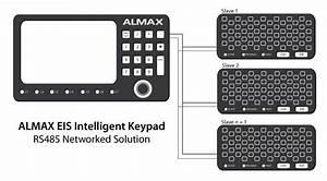 Specialty Keypads