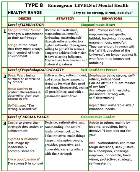 1000 images about enneagram 8 on pinterest the protector type 4 and mbti