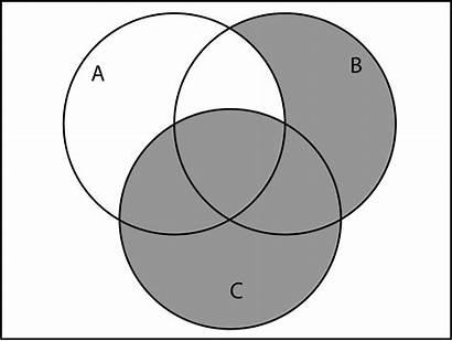 Venn Diagram Union Prime