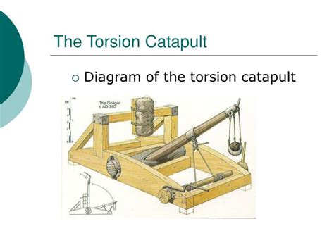 Ppt The Catapult Powerpoint Presentation