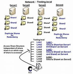 Juszeil Conception Blog  U90e8 U843d U683c - Windows Server 2012