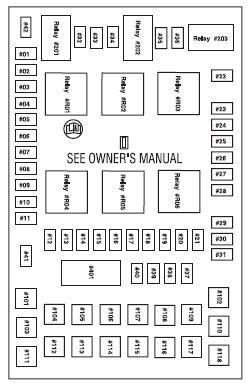 ford  fuse box diagram ford trucks