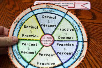 decimals fractions  percents wheel foldable  math