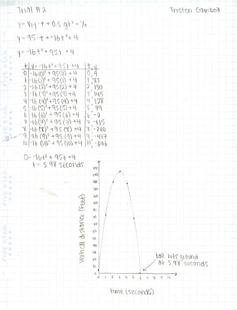 Catapult Projectile Motion Calculations Data Tristen