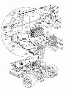Wiring Diagram For 2002 Club Car Golf Cart