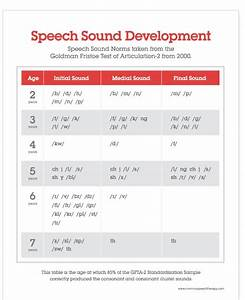 Communication Station Speech Therapy Pllc Is My Child