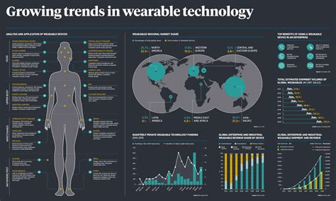 Wearable Technology Inches Even Closer To Being The Norm