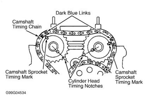 Chevy Tracker Timing What Are Marks For