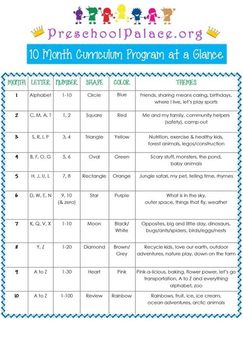 free preschool curriculum for 4 year olds 25 best ideas about preschool monthly themes on 613