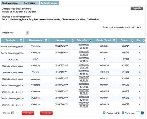 Cartasi Numero Verde Assistenza Banche by Numeroverde Vodafone