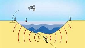 Australian Tsunami Warning System  Animation Showing