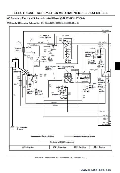 John Deere Gator Wiring Diagram Free