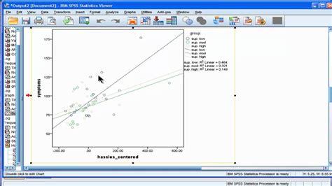 Multiple Regression Flowchart Kit 2.0 Plantuml Loop Jquery Zoom Java Creation Error Pengukuran Waktu Kerja Urutan Legend For