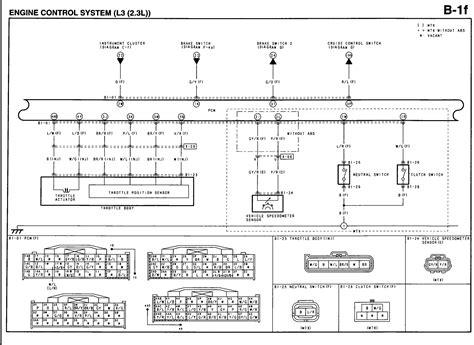 hvac auto climate wiring diagram mazda 6 forums