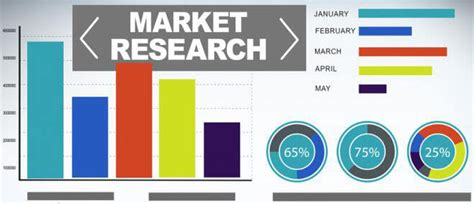 Global Healthcare Equipment Leasing Market 2020 to Witness ...