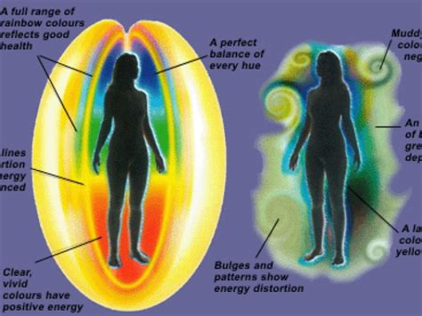 How Can A Healthy Aura Contribute To Your Successful Life