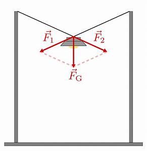 Seilkraft Berechnen : zusammenwirken mehrerer kr fte grundwissen physik ~ Themetempest.com Abrechnung
