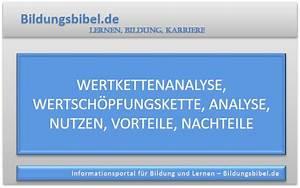 Gewinnmaximierung Berechnen : lernen bildung karriere finanzen ~ Themetempest.com Abrechnung
