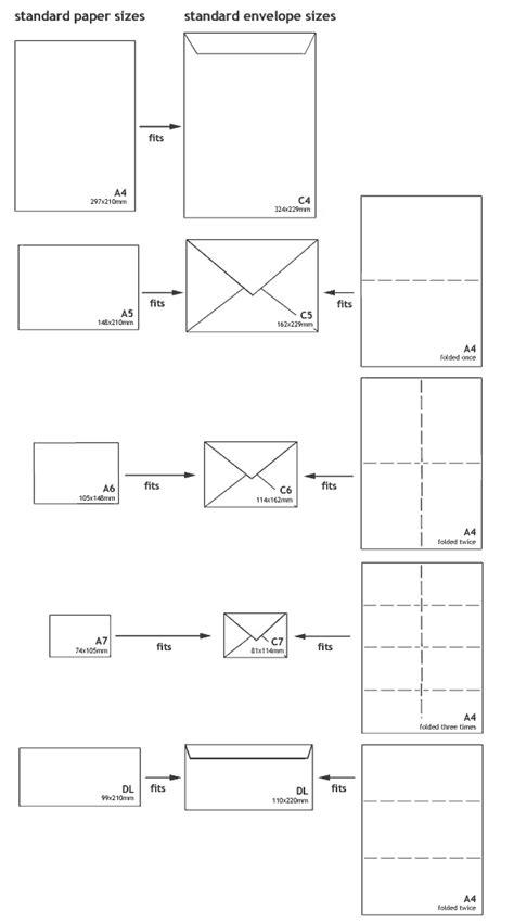 Envelope Sizes 1   Kort